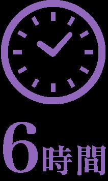 月の平均残業時間